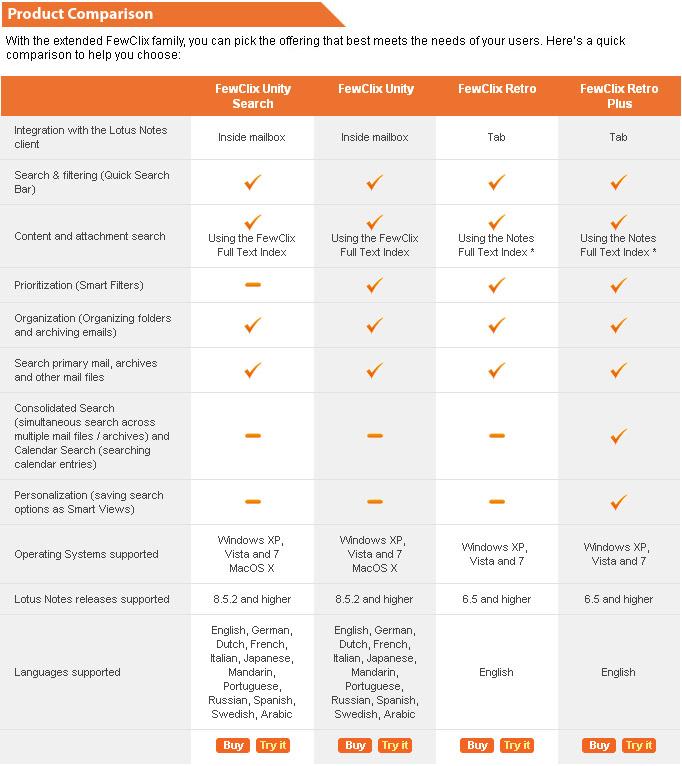 Sreenshot comparison chart 1 2 comparison chart compare chart